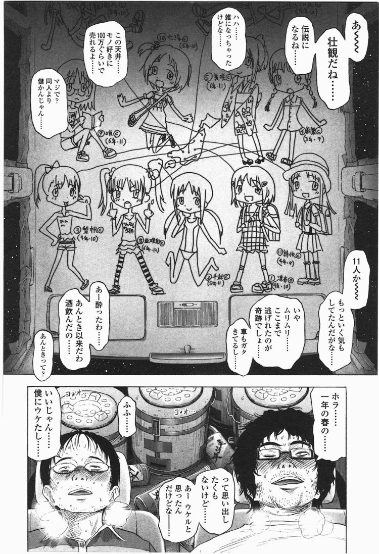 【エロ漫画】ろりともだちのオタク二人組みが美少女JSを次々誘拐して車内で残虐ロリコンレイプ!00034